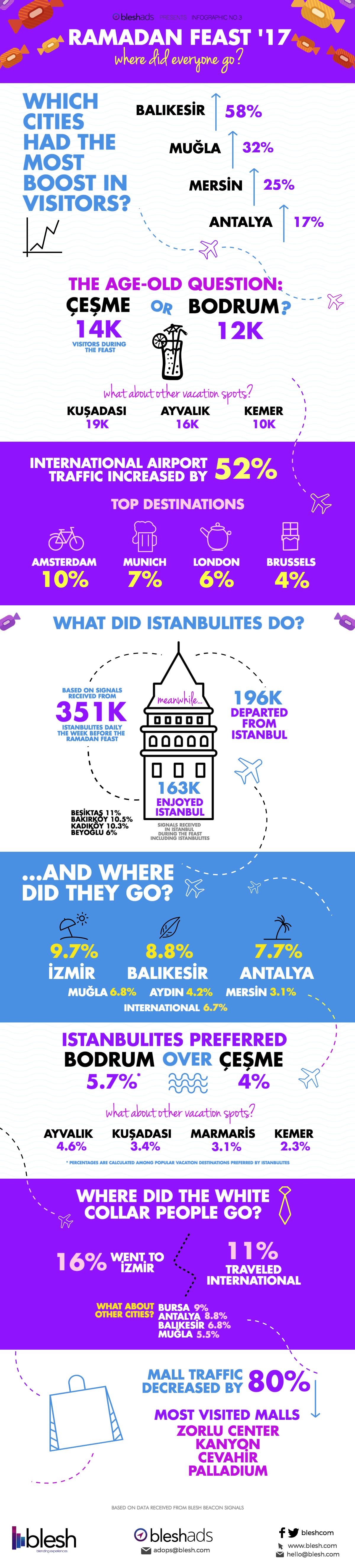 ramadan-feast-infographic